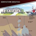 soil-stabilisation-pic-1